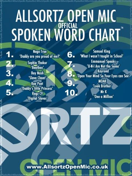 Allsortz Spoken Word Top 10 Chart December 2015